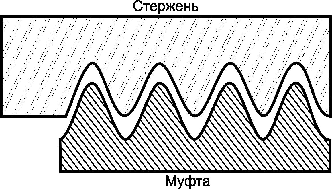 Муфты для арматуры с цилиндрической резьбой чертежи
